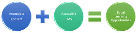 accessible_learning